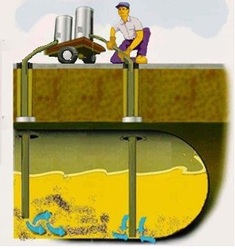 Storage Tank Cleaning Automated Fuel Management
